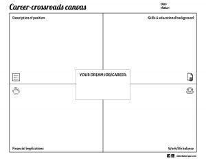 Career crossroads canvas