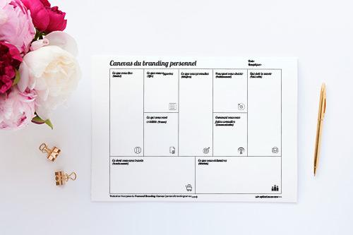 Checklist pour lancer ton entreprise à temps partiel