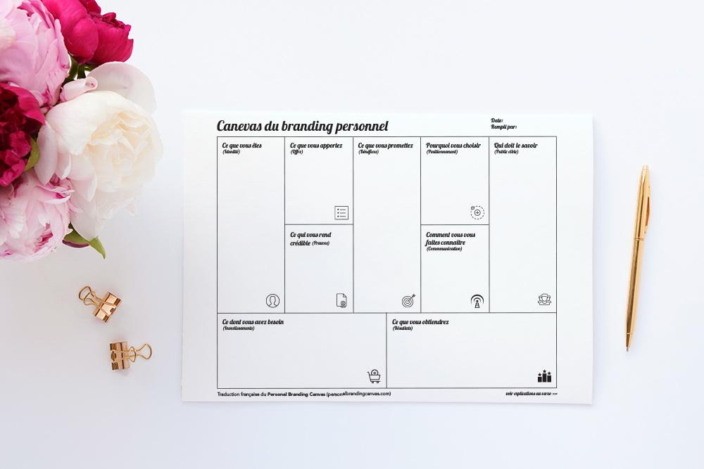 Canevas du branding personnel - Aime Ta Marque